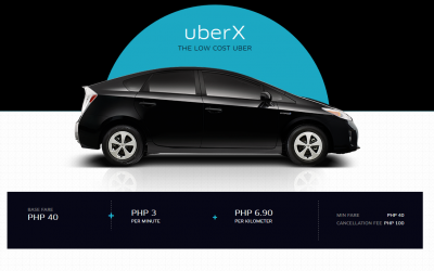 How much is Uber in Cebu?